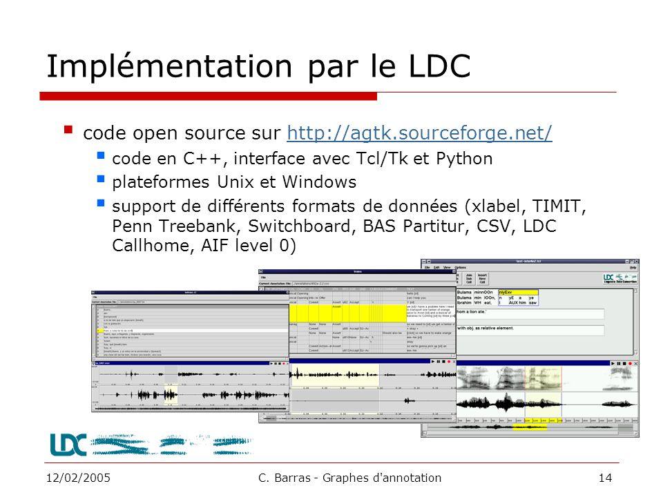 Implémentation par le LDC