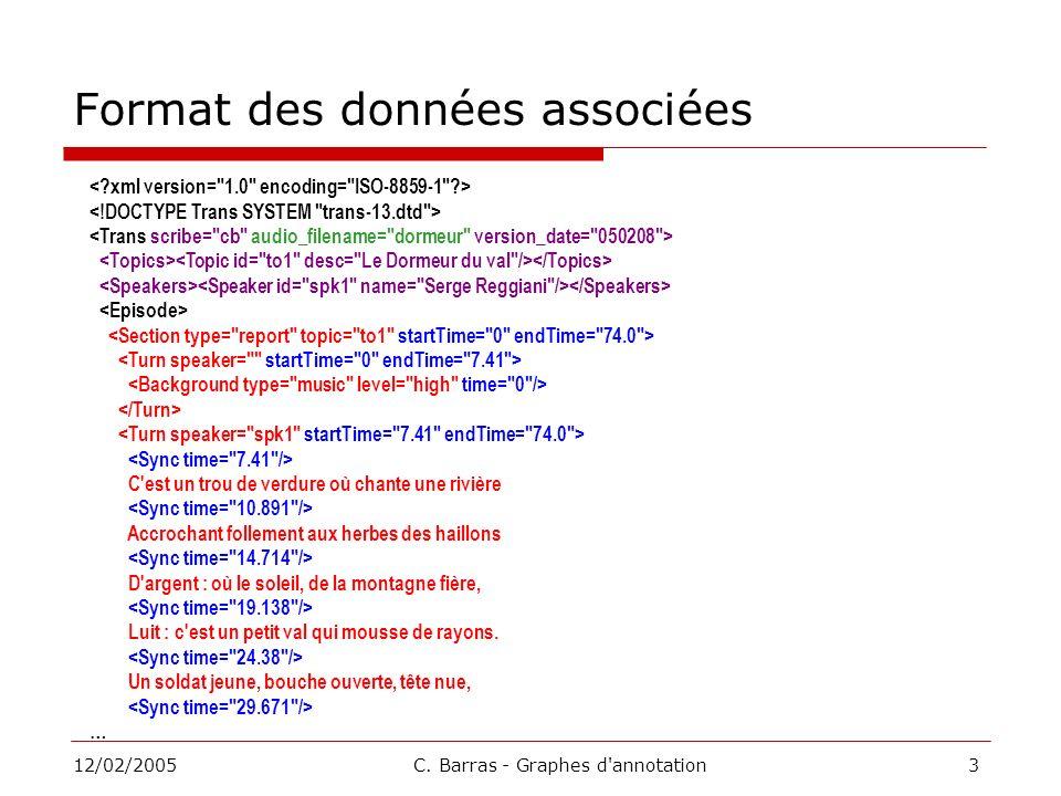 Format des données associées