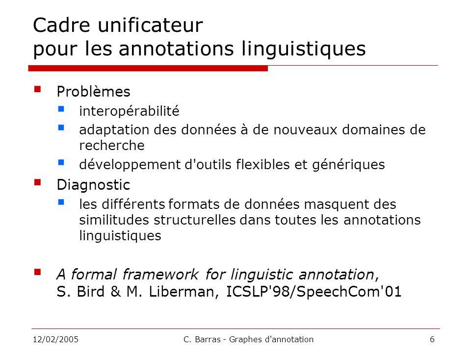 Cadre unificateur pour les annotations linguistiques