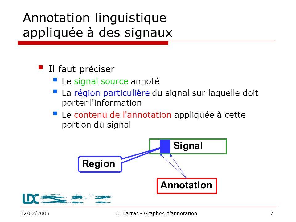Annotation linguistique appliquée à des signaux