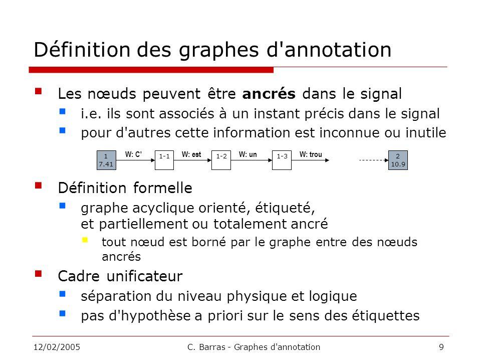 Définition des graphes d annotation