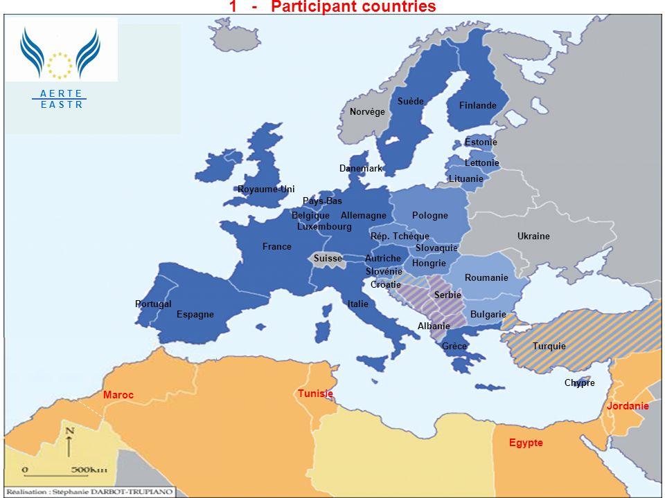 1 - Participant countries