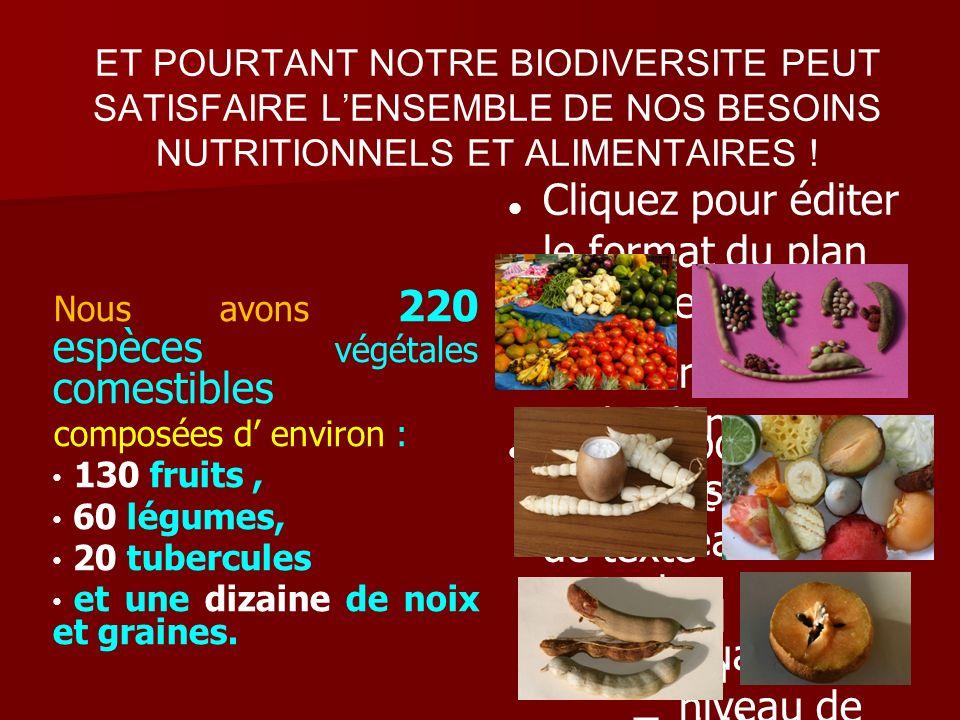 7 ET POURTANT NOTRE BIODIVERSITE PEUT SATISFAIRE L'ENSEMBLE DE NOS BESOINS NUTRITIONNELS ET ALIMENTAIRES !