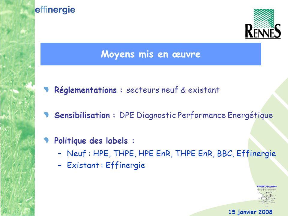 Moyens mis en œuvre Réglementations : secteurs neuf & existant