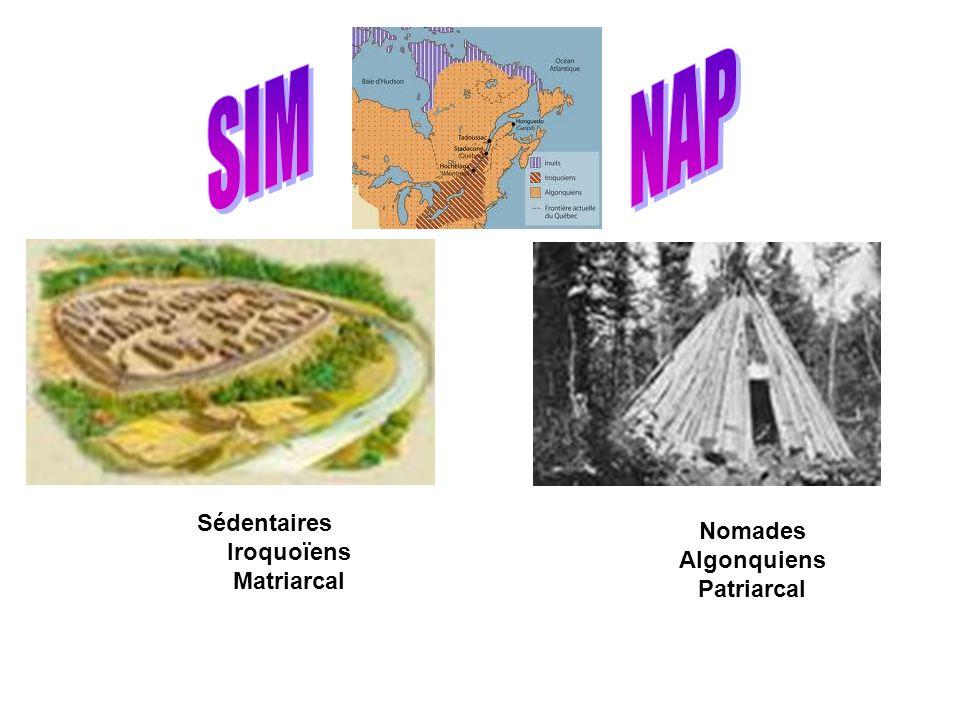 NAP SIM Sédentaires Nomades Iroquoïens Algonquiens Matriarcal