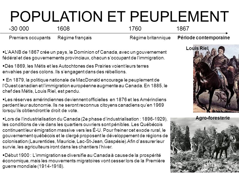 POPULATION ET PEUPLEMENT