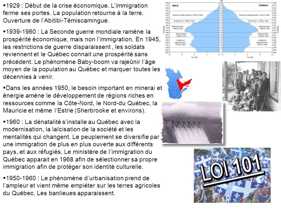 1929 : Début de la crise économique. L'immigration ferme ses portes