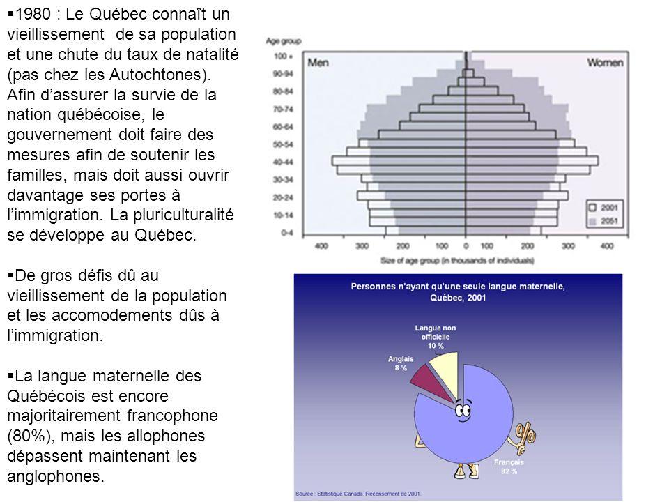 1980 : Le Québec connaît un vieillissement de sa population et une chute du taux de natalité (pas chez les Autochtones). Afin d'assurer la survie de la nation québécoise, le gouvernement doit faire des mesures afin de soutenir les familles, mais doit aussi ouvrir davantage ses portes à l'immigration. La pluriculturalité se développe au Québec.