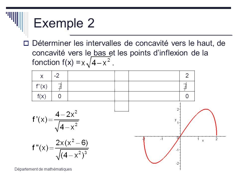 Exemple 2 Déterminer les intervalles de concavité vers le haut, de concavité vers le bas et les points d'inflexion de la fonction f(x) =