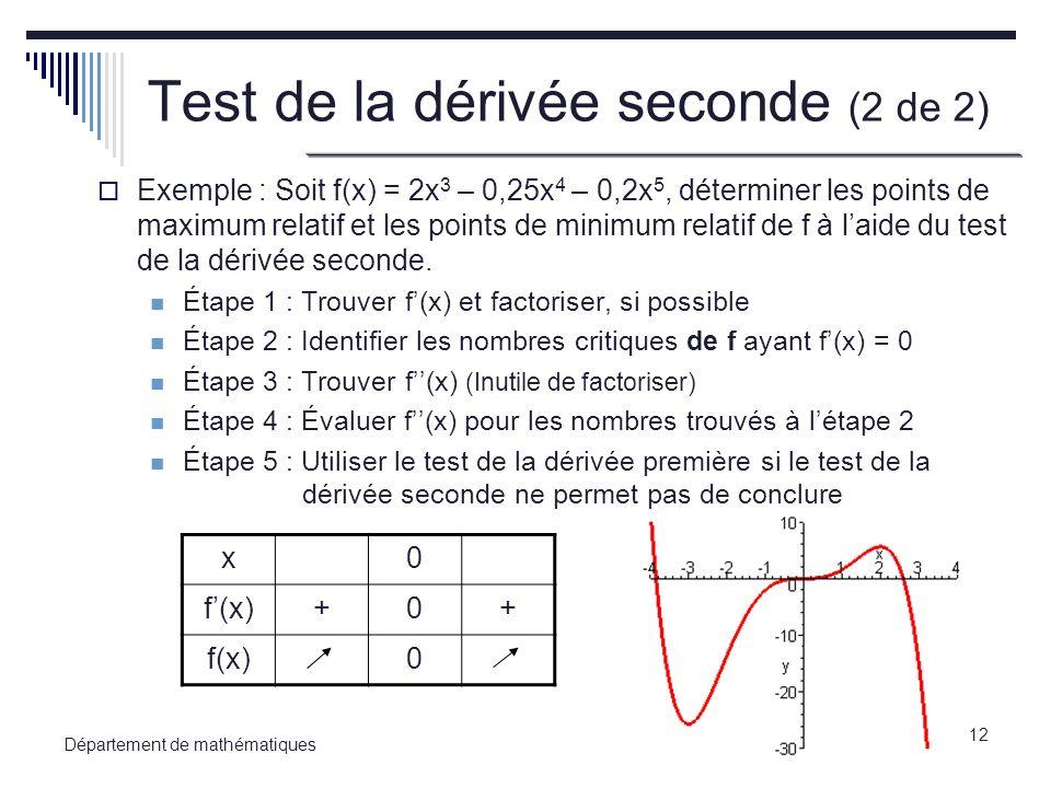 Test de la dérivée seconde (2 de 2)