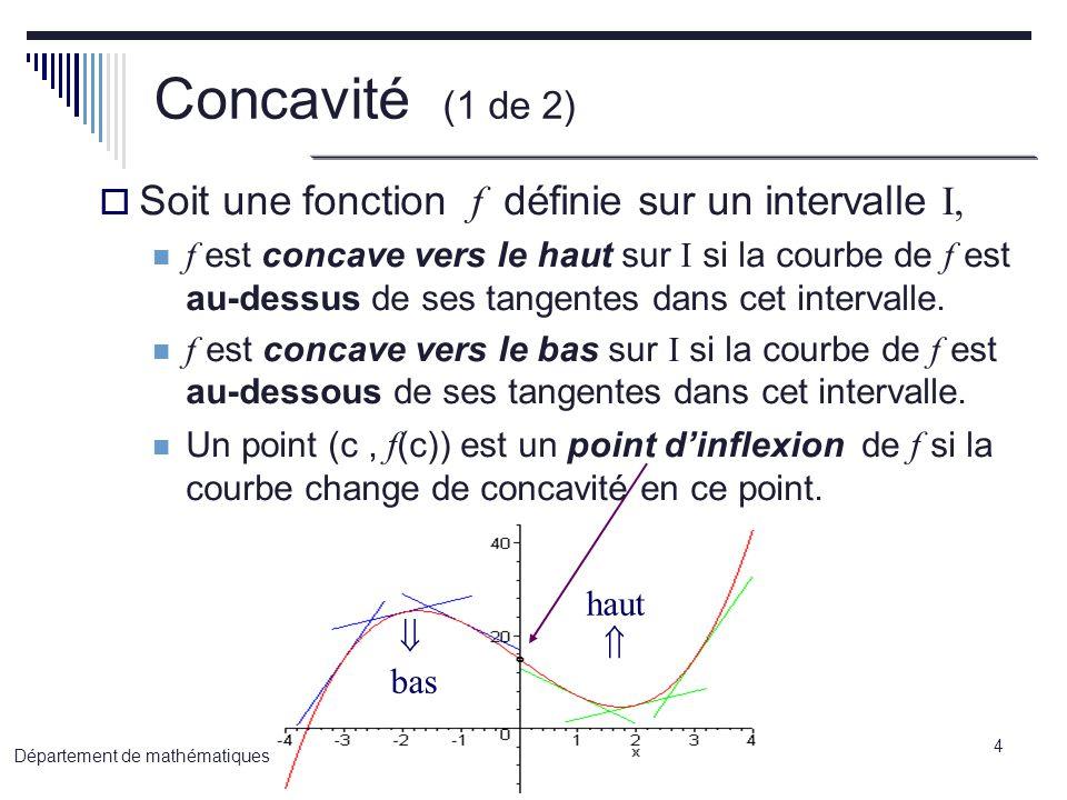 Concavité (1 de 2) Soit une fonction f définie sur un intervalle I,