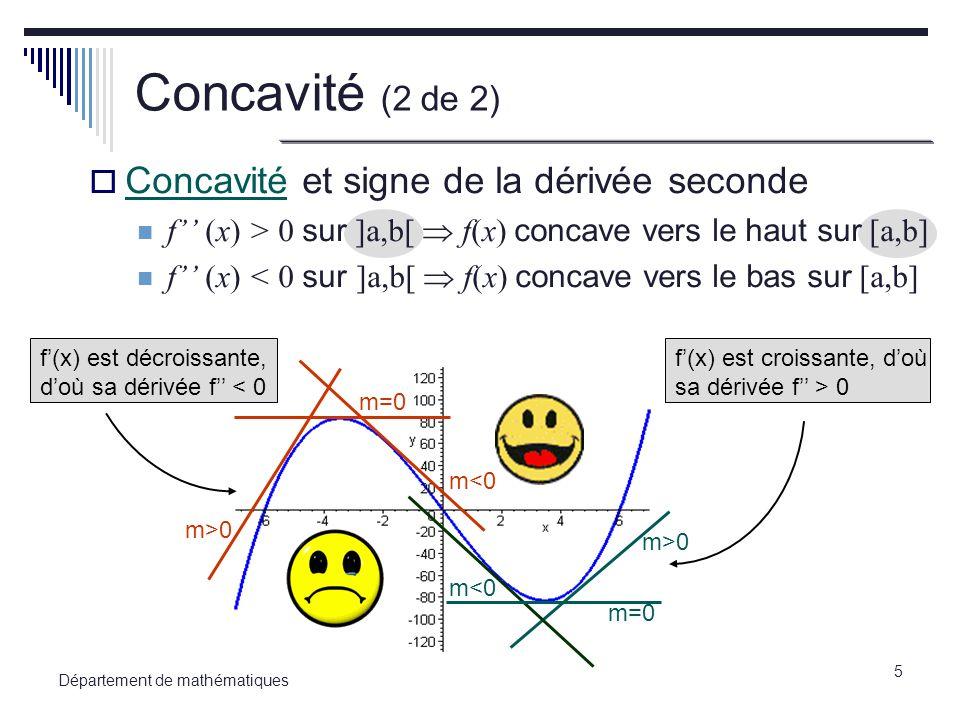Concavité (2 de 2) Concavité et signe de la dérivée seconde