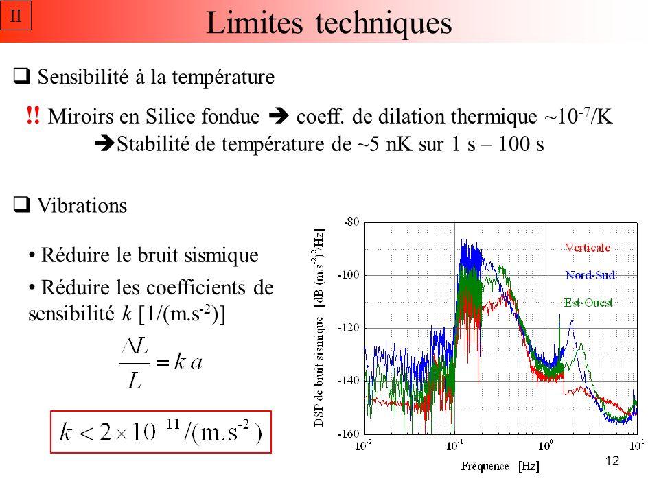 Limites techniques II. Sensibilité à la température.