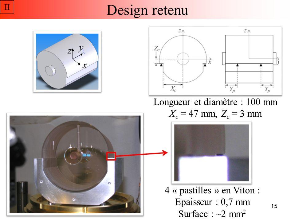 II Design retenu. x. y. z. Longueur et diamètre : 100 mm Xc = 47 mm, Zc = 3 mm.