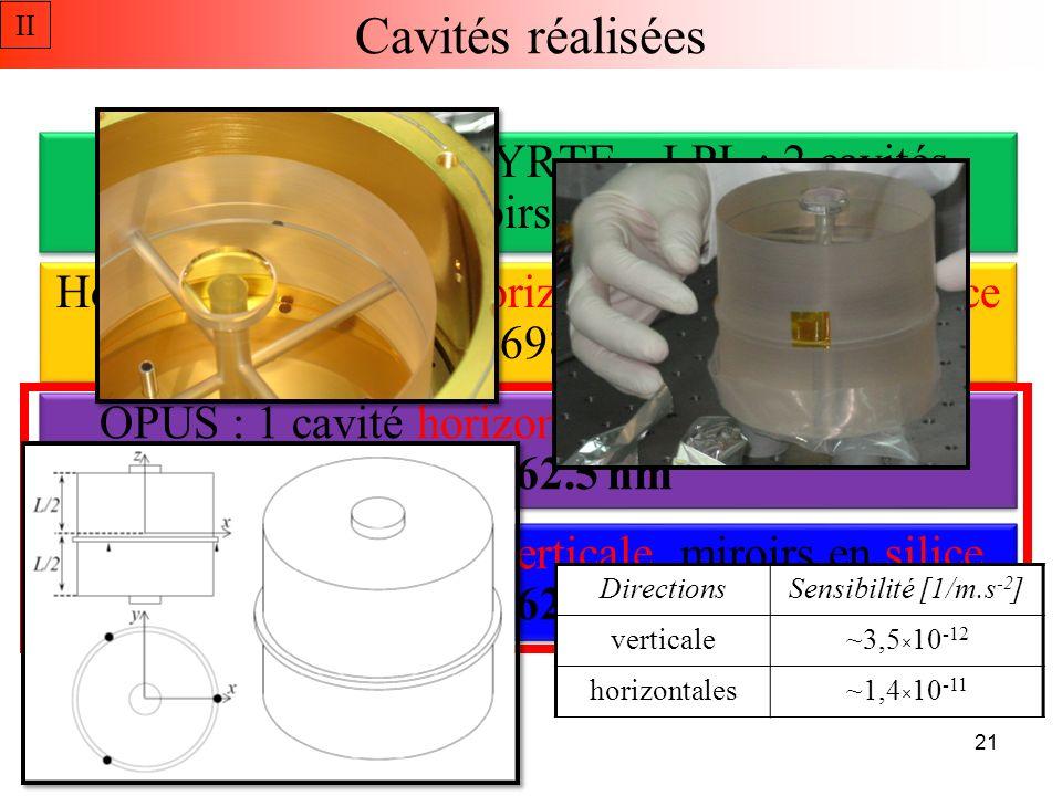 Cavités réalisées II. Lien optique LNE-SYRTE – LPL : 2 cavités horizontales, miroirs en ULE @1550 nm.