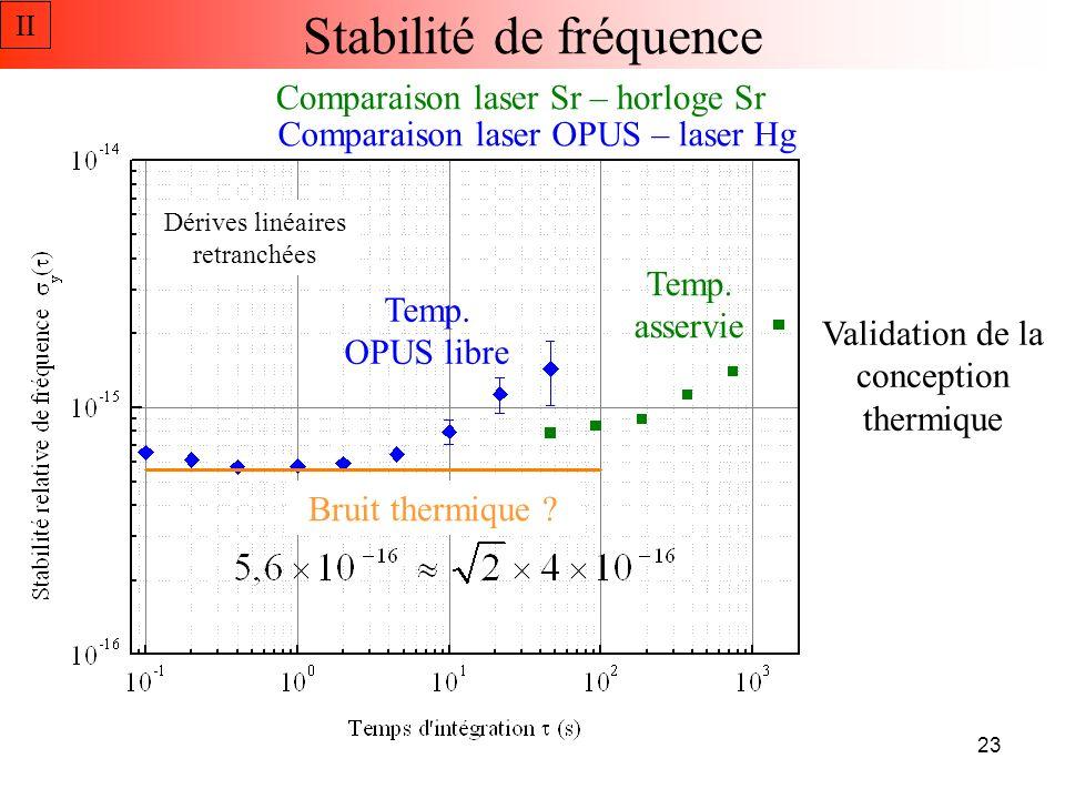 Stabilité de fréquence