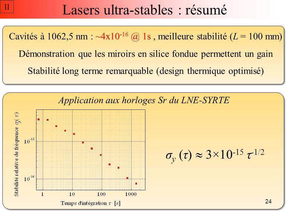 Lasers ultra-stables : résumé