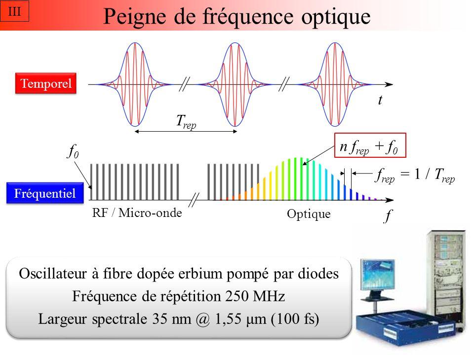 Peigne de fréquence optique