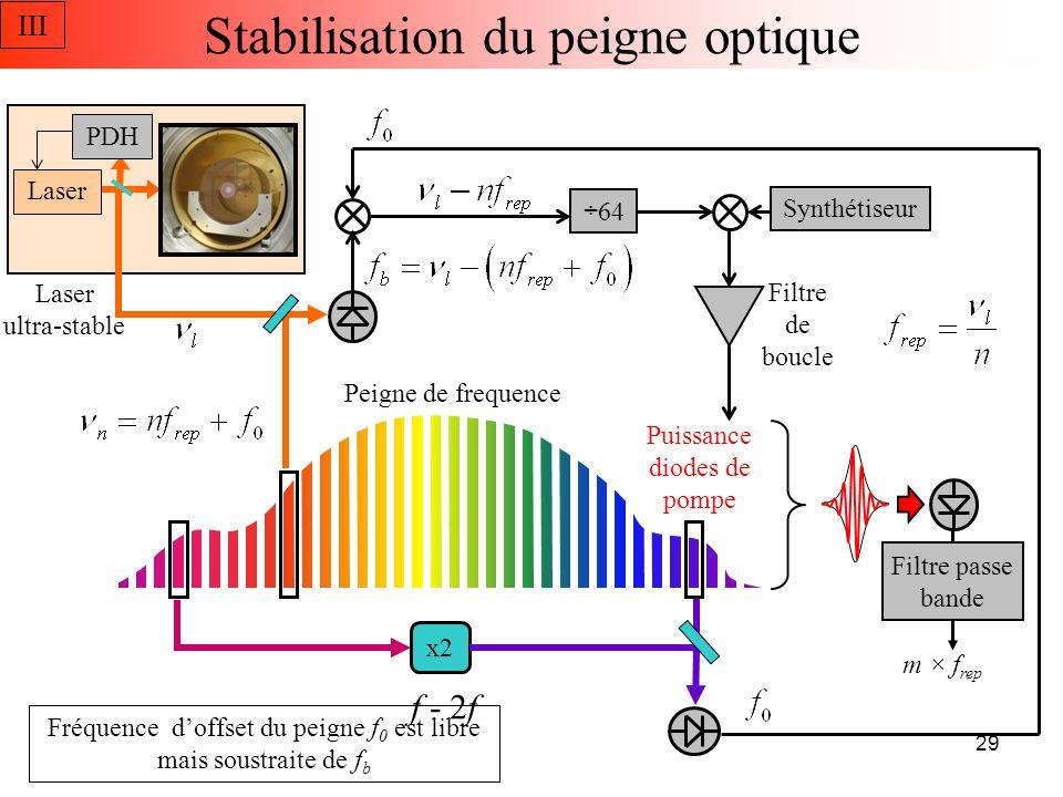 Stabilisation du peigne optique