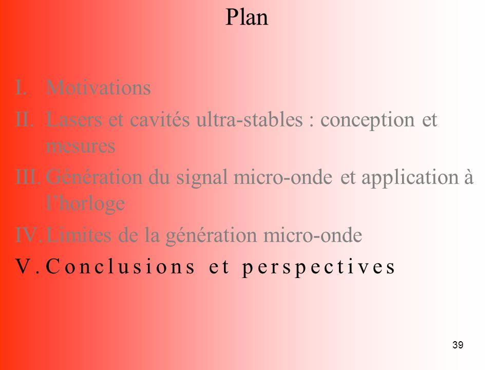 Plan Motivations. Lasers et cavités ultra-stables : conception et mesures. Génération du signal micro-onde et application à l'horloge.