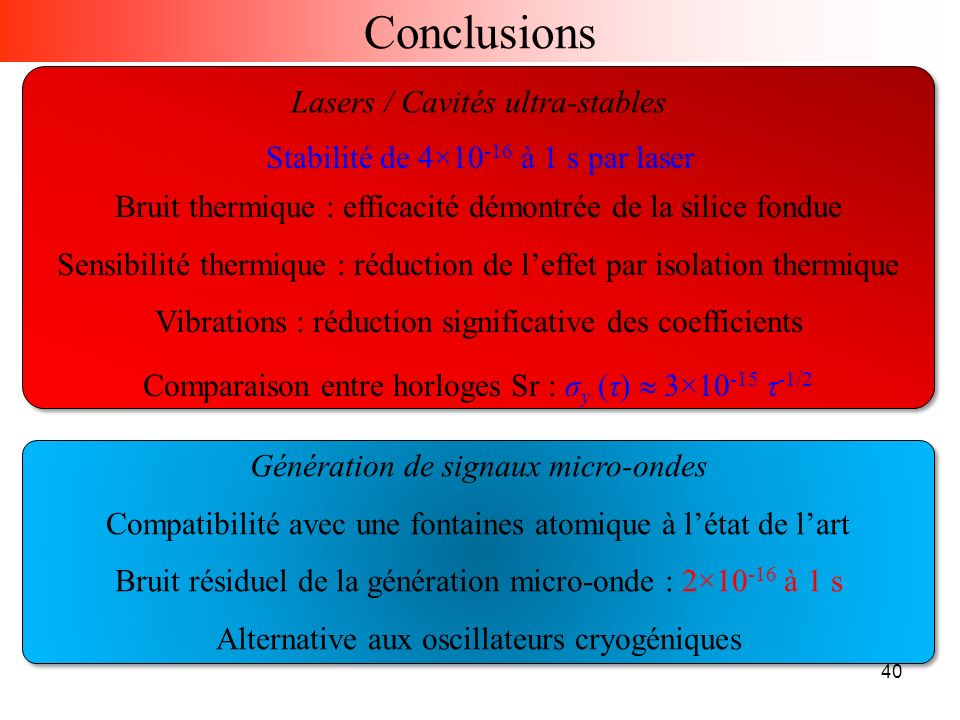 Conclusions Lasers / Cavités ultra-stables