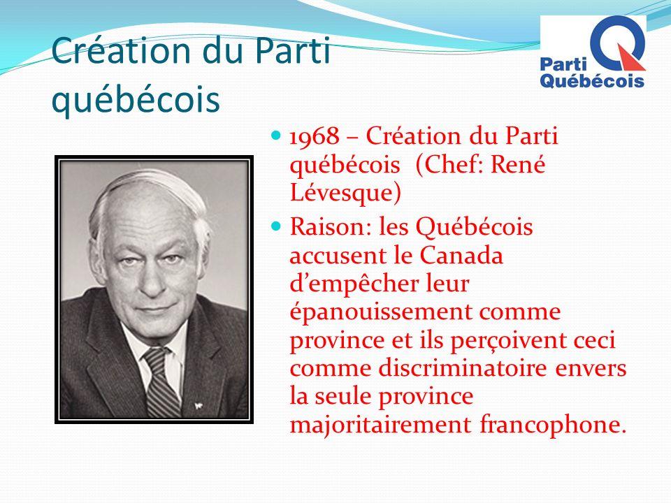 Création du Parti québécois