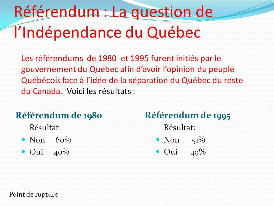 Référendum : La question de l'Indépendance du Québec