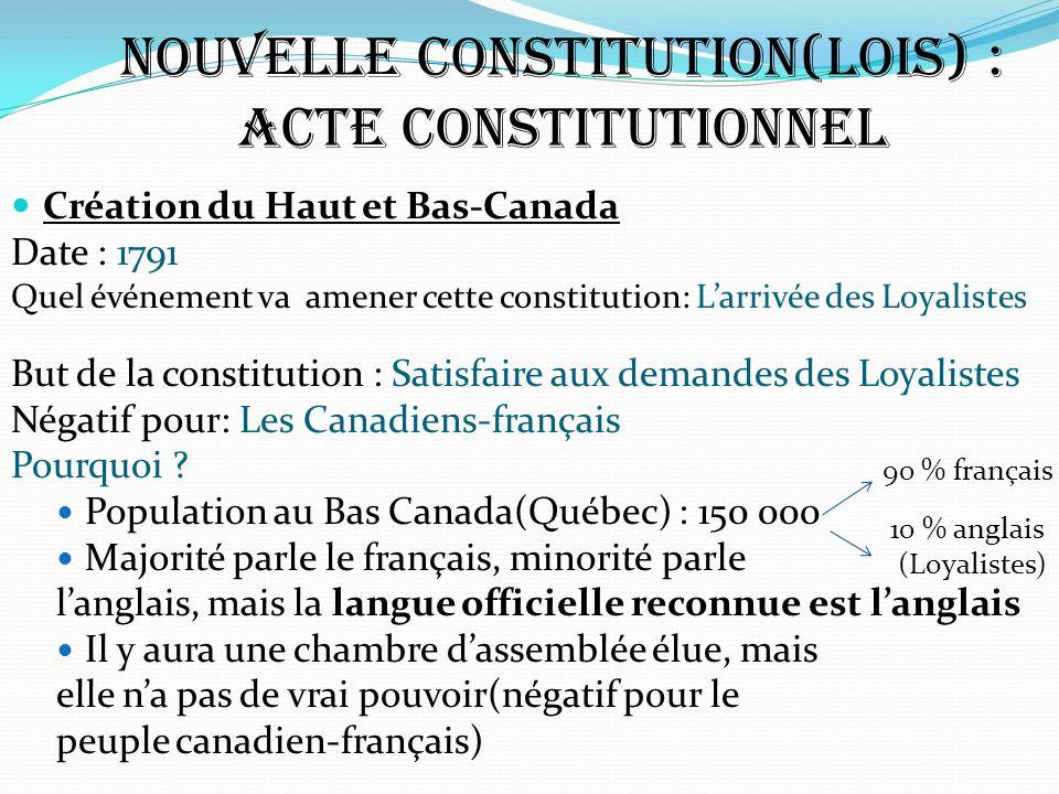 Nouvelle constitution(lois) : Acte Constitutionnel