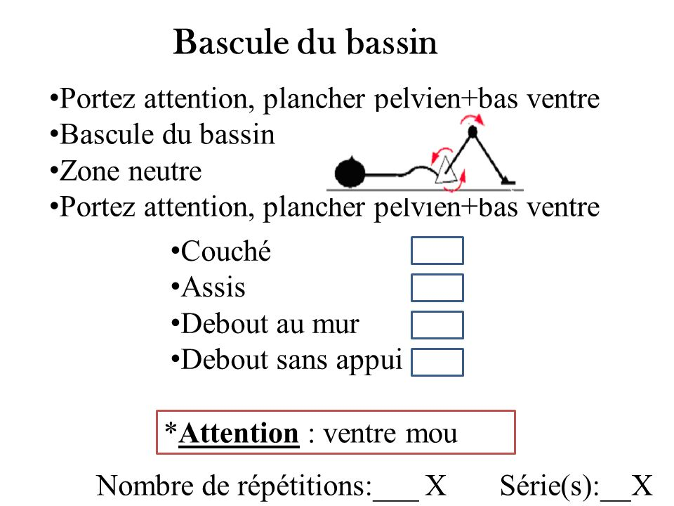 Bascule du bassin Portez attention, plancher pelvien+bas ventre