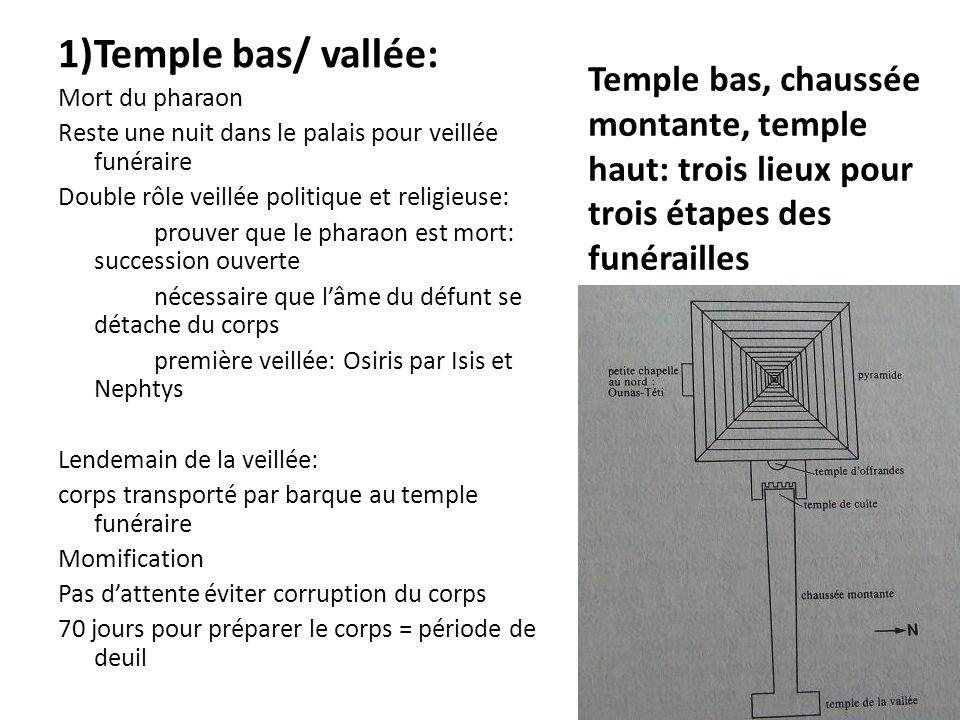 Temple bas/ vallée: Mort du pharaon. Reste une nuit dans le palais pour veillée funéraire. Double rôle veillée politique et religieuse:
