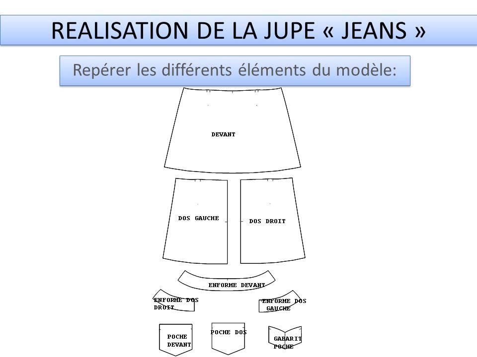 REALISATION DE LA JUPE « JEANS »