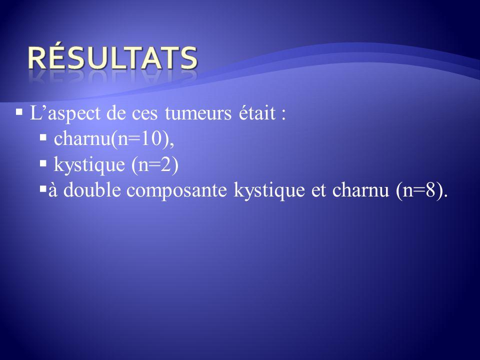 Résultats L'aspect de ces tumeurs était : charnu(n=10), kystique (n=2)