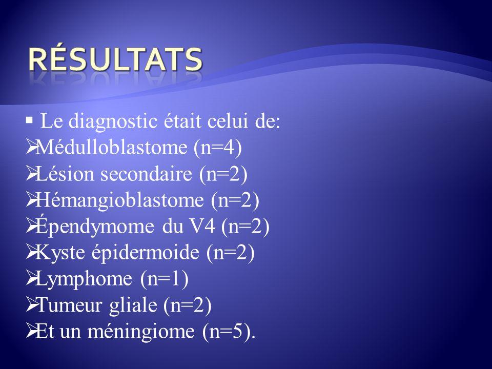 Résultats Le diagnostic était celui de: Médulloblastome (n=4)