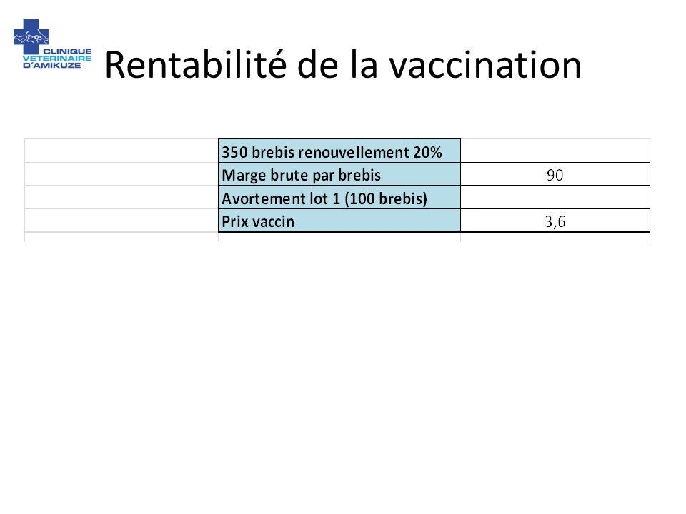 Rentabilité de la vaccination