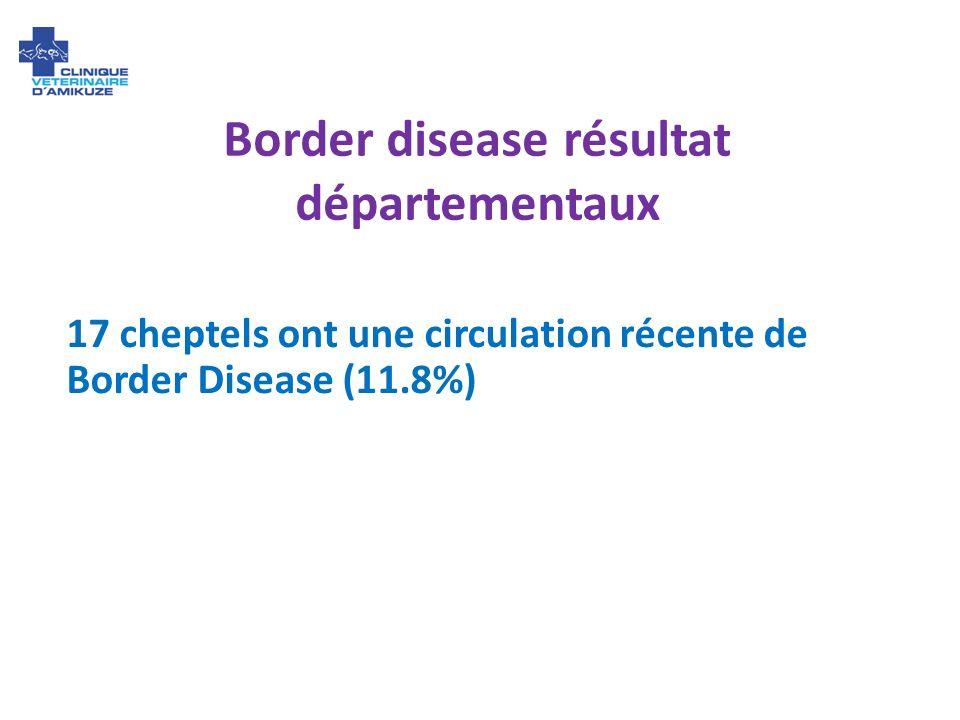 Border disease résultat départementaux