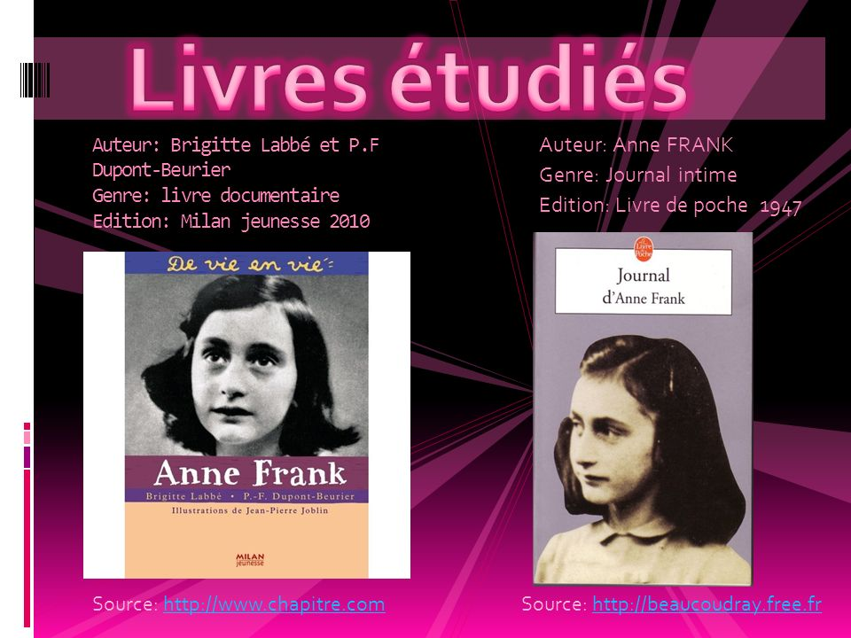 Livres étudiés Auteur: Anne FRANK Genre: Journal intime