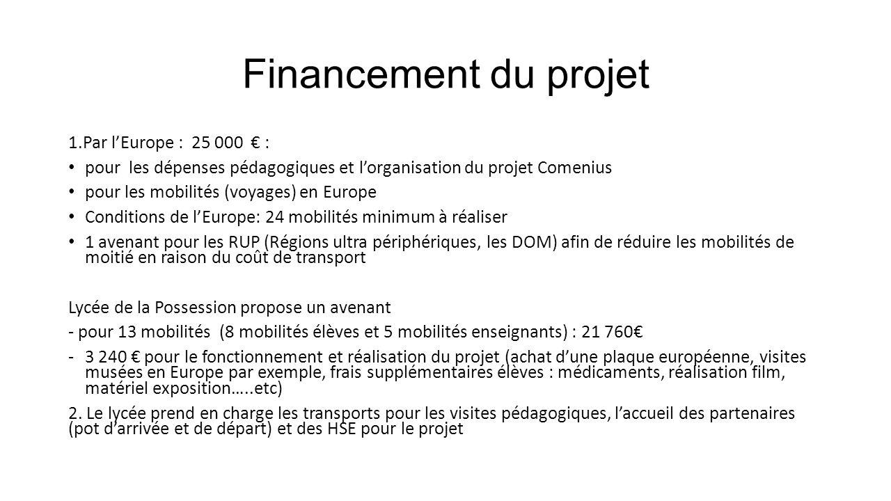 Financement du projet 1.Par l'Europe : 25 000 € :