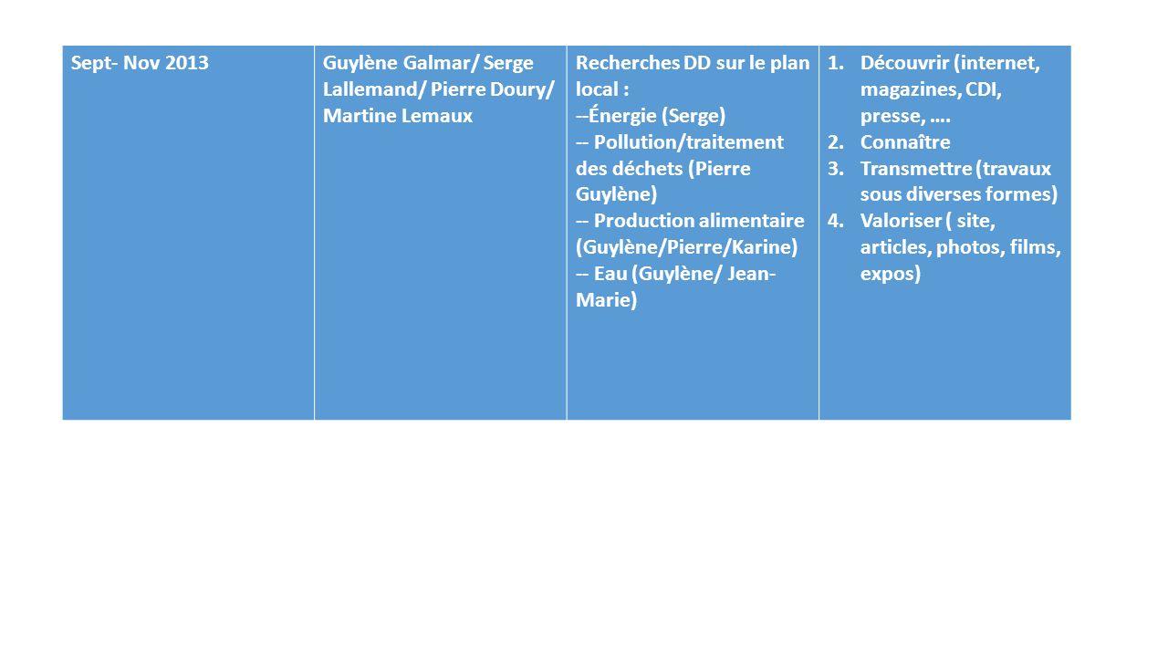 Sept- Nov 2013 Guylène Galmar/ Serge Lallemand/ Pierre Doury/ Martine Lemaux. Recherches DD sur le plan local :