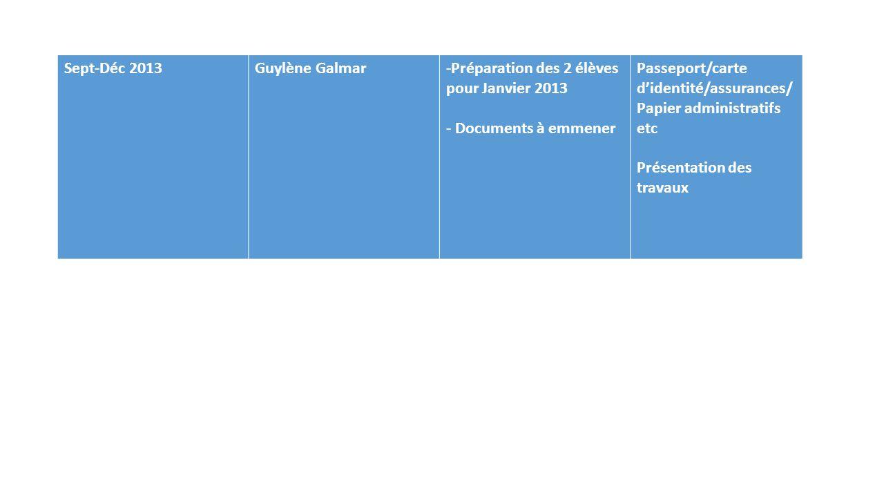 Sept-Déc 2013 Guylène Galmar. -Préparation des 2 élèves pour Janvier 2013. - Documents à emmener.