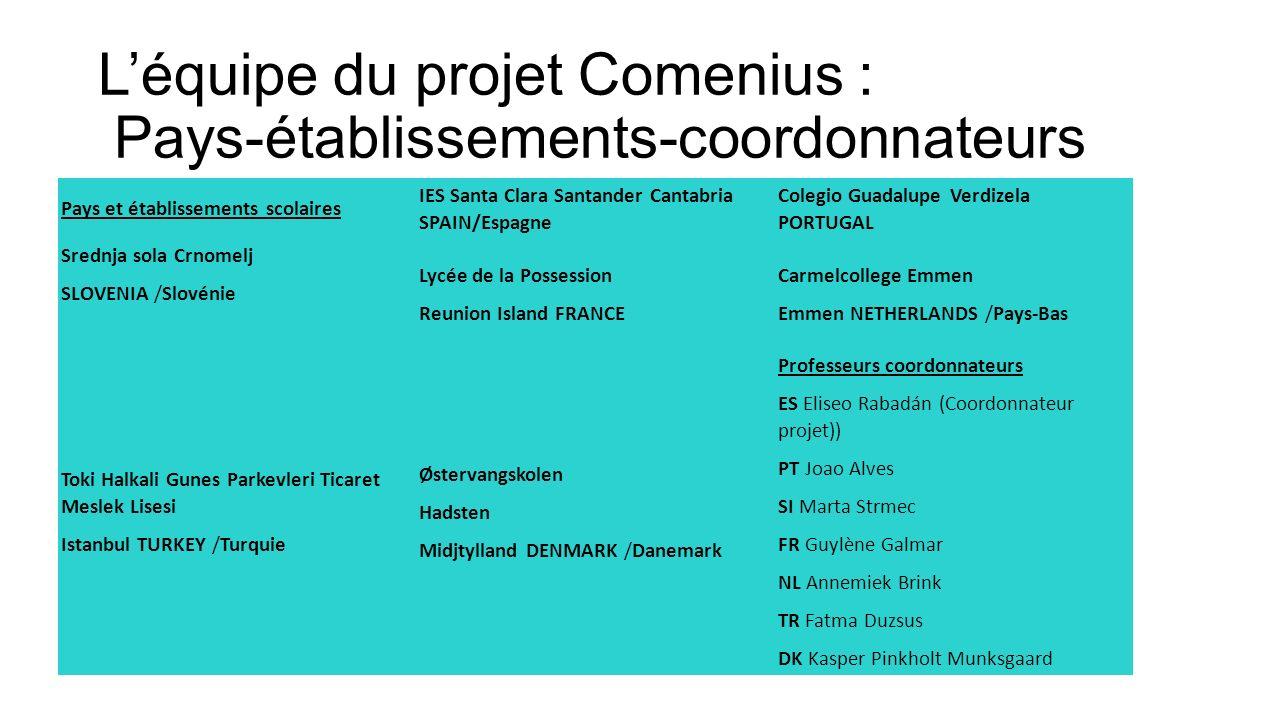 L'équipe du projet Comenius : Pays-établissements-coordonnateurs