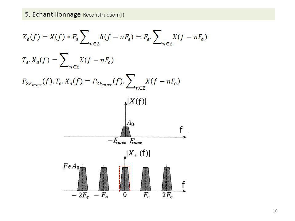 5. Echantillonnage Reconstruction (I)