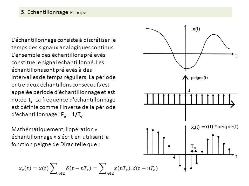 5. Echantillonnage Principe