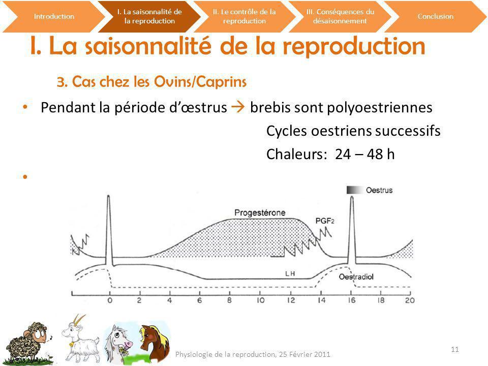 I. La saisonnalité de la reproduction 3. Cas chez les Ovins/Caprins