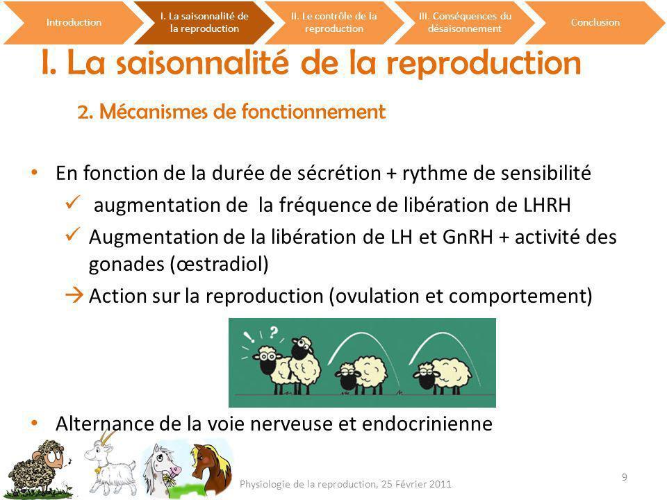 I. La saisonnalité de la reproduction 2. Mécanismes de fonctionnement