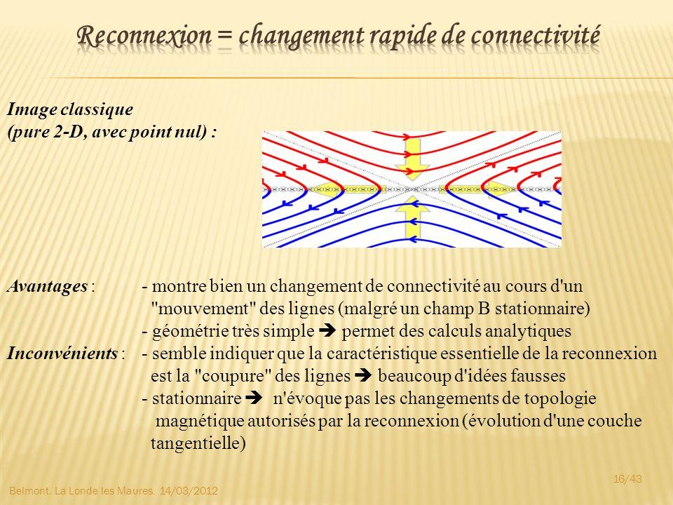 Reconnexion = changement rapide de connectivité