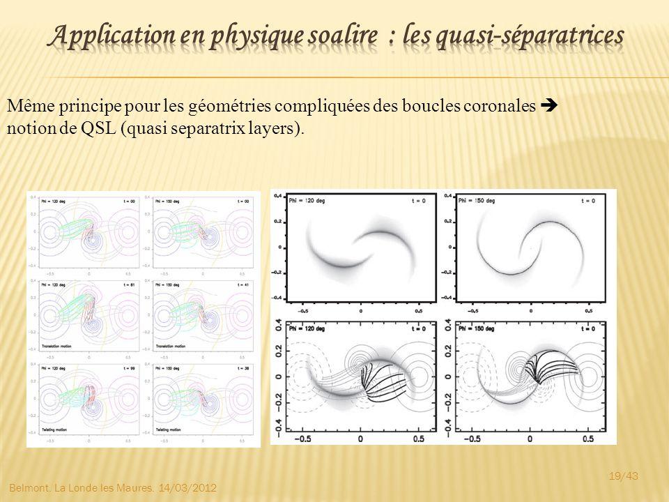 Application en physique soalire : les quasi-séparatrices