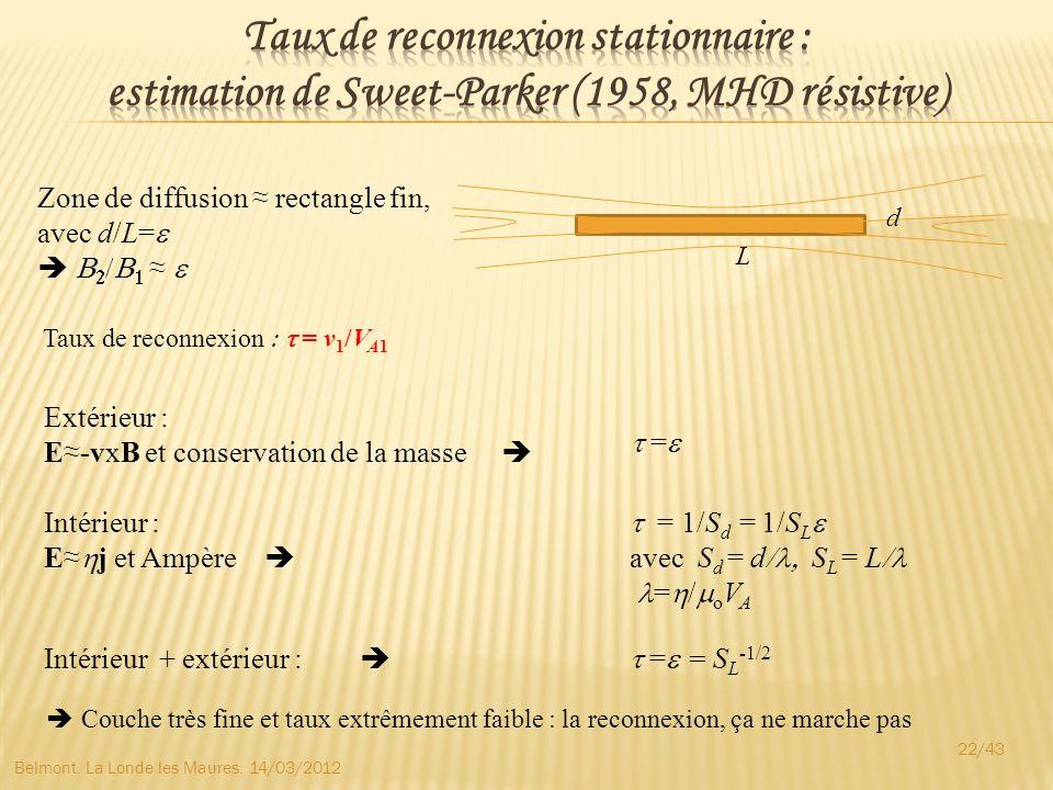 Taux de reconnexion stationnaire : estimation de Sweet-Parker (1958, MHD résistive)
