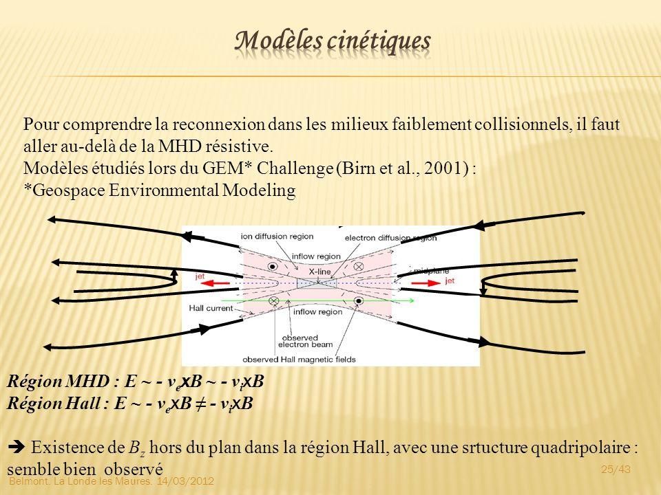 Modèles cinétiques Pour comprendre la reconnexion dans les milieux faiblement collisionnels, il faut aller au-delà de la MHD résistive.