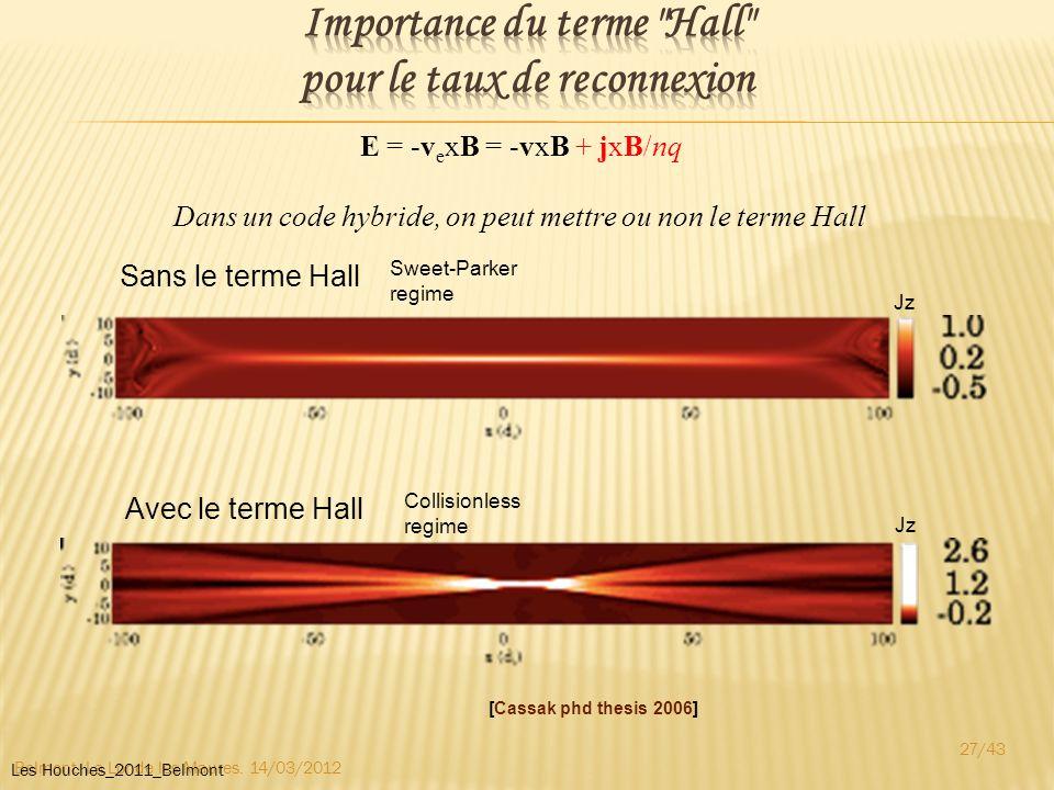 Importance du terme Hall pour le taux de reconnexion