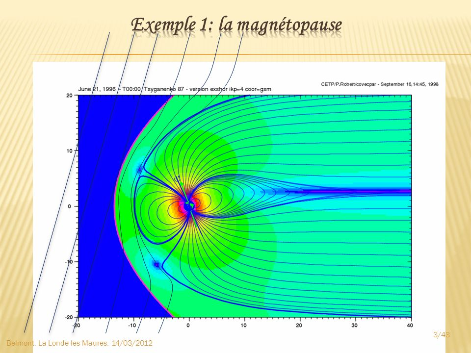 Exemple 1: la magnétopause